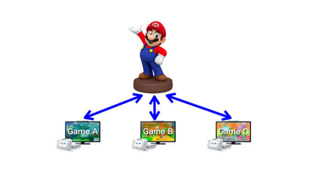 Mario_toy