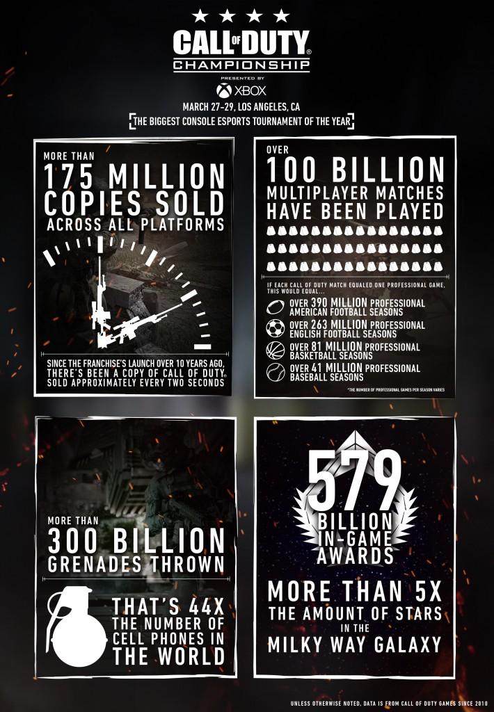COD_Infographic