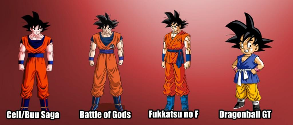 Así ha sido la evolución de los personajes de Dragon Ball con el paso de los años
