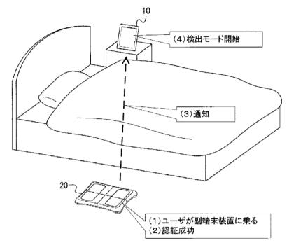 patente-de-nintendo-quality-of-life-03