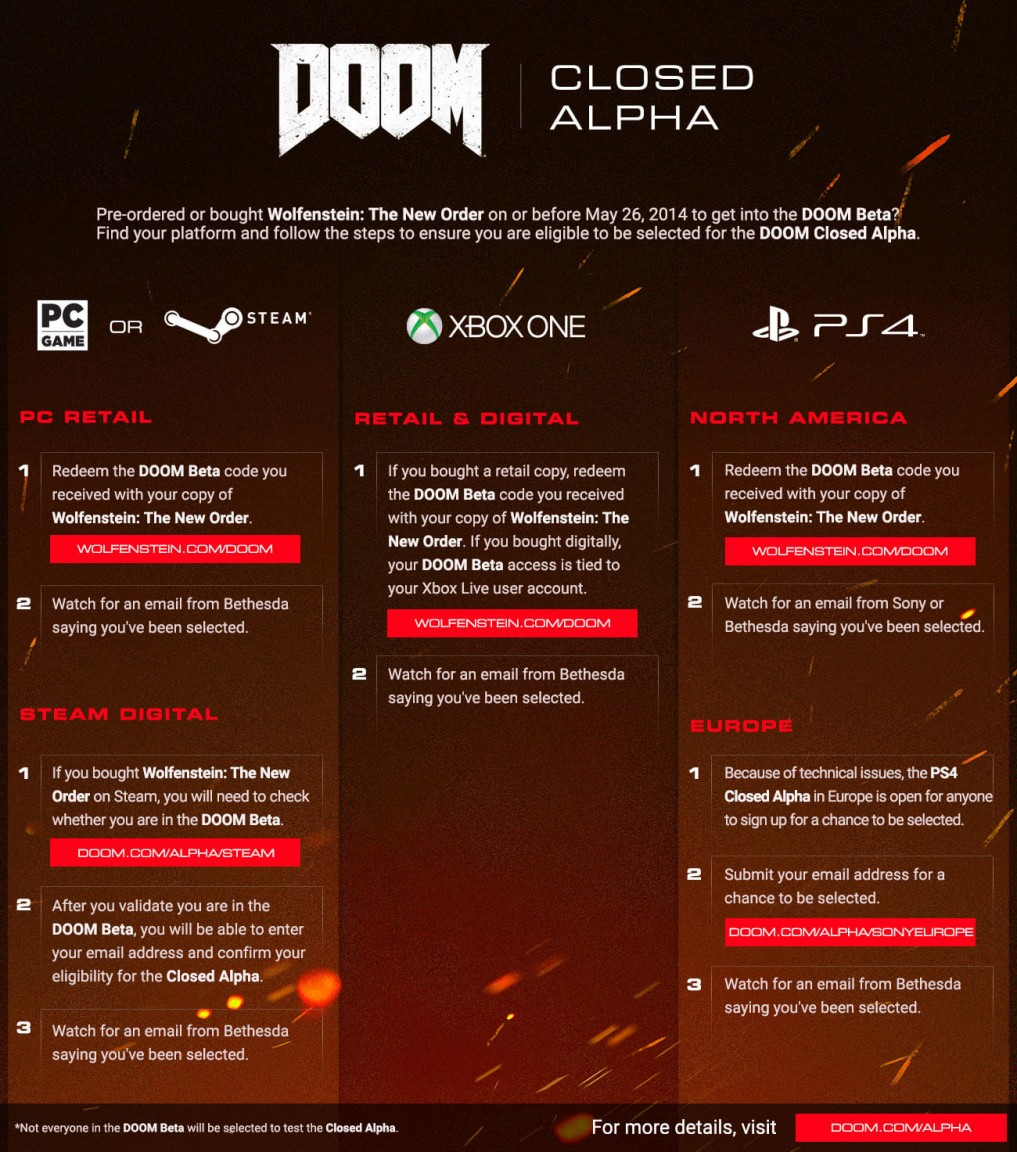 doom-alpha-infographic_FINAL_EN-1017x1152