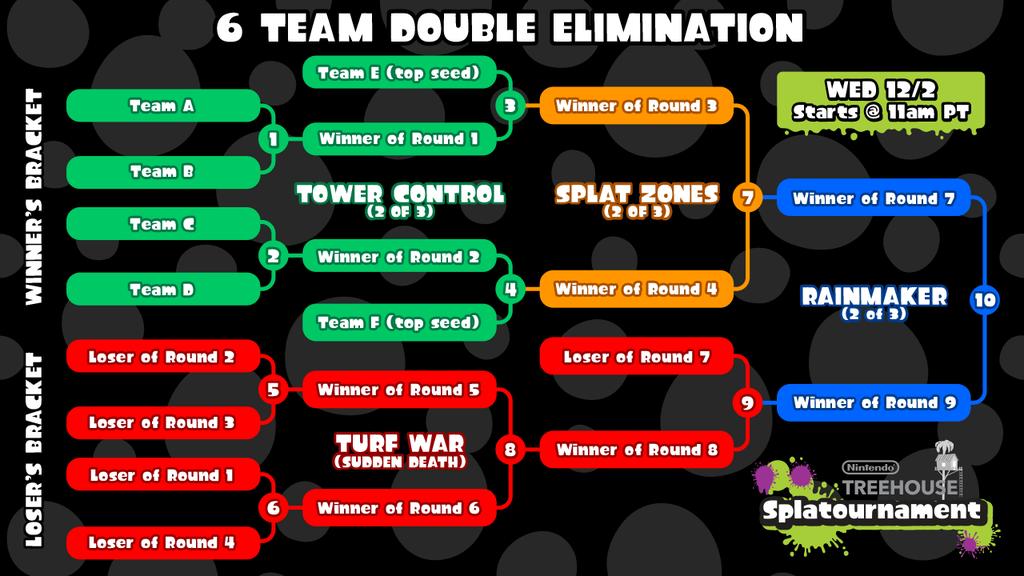 torneo-oficial-splatoon