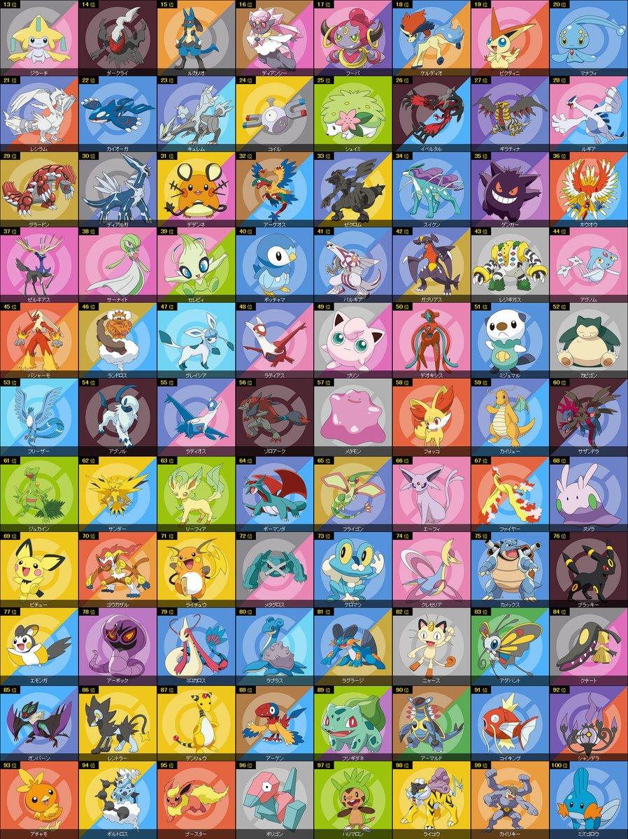 pokemon-election-top-100