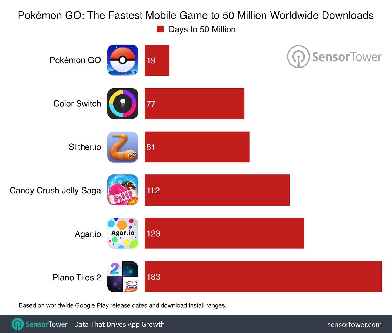 pokemon-go-50-million-comparison