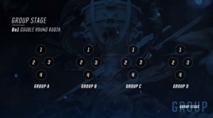 Group Stage 1