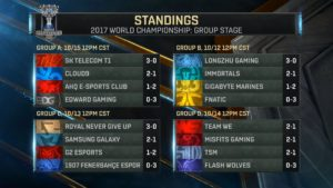 worlds-2017-group-stage