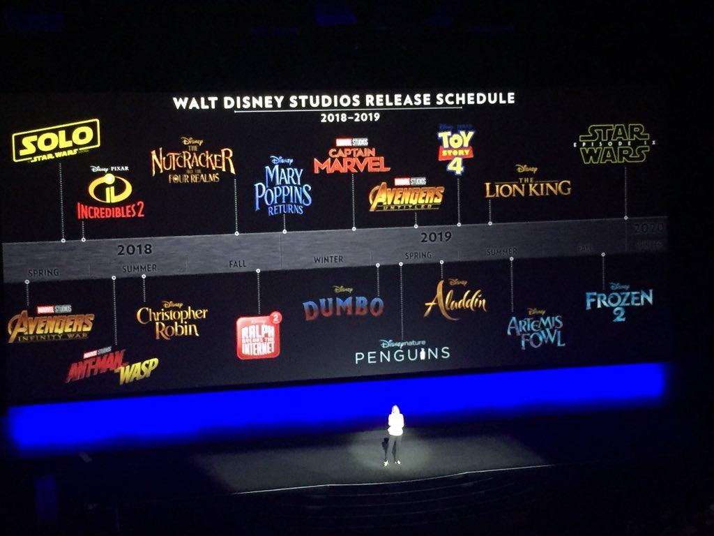 Estas Son Las Cintas De Disney Que Se Estrenan Entre 2018 Y 2019