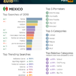 2-pornhub-insights-2018-year-review-mexico