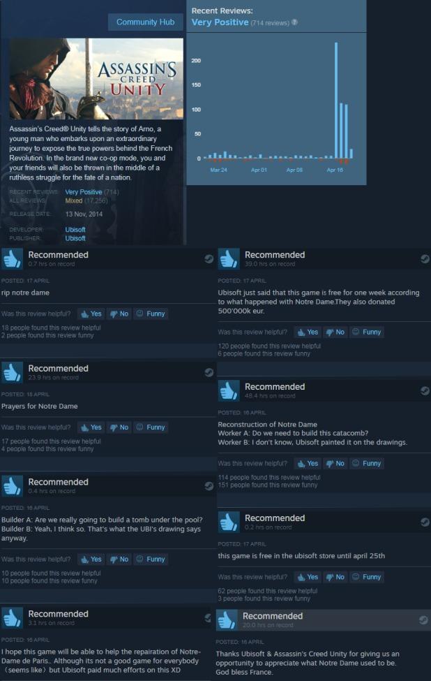 AC Unity reviews Atomix