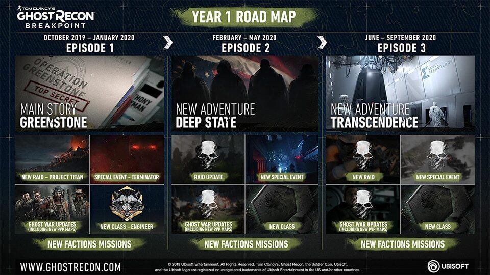 ghost_recon_breakpoint_year_1_roadmap_1