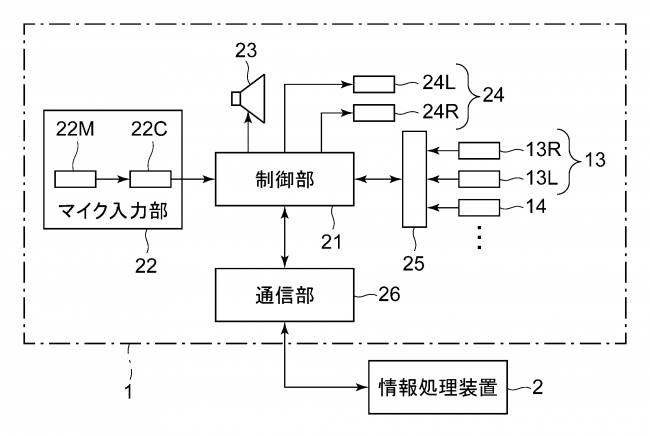 ps5-controller-patent-2-650×436