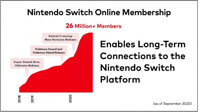 nintendo_switch_online-5256024