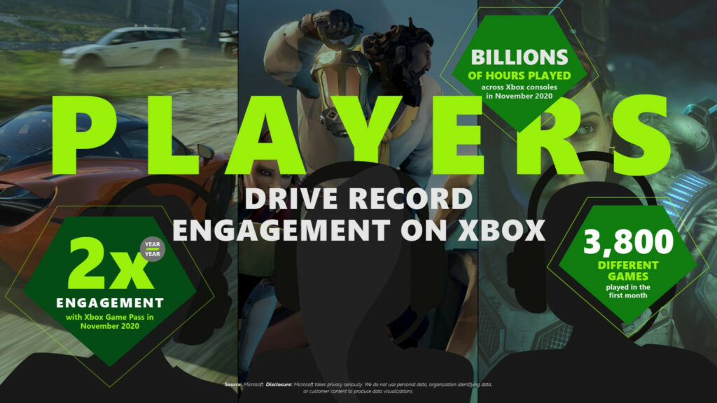 XBox-Infographic_final