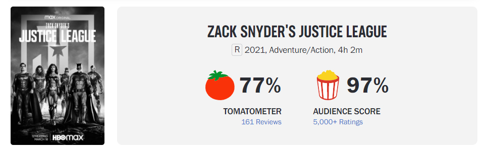 Zack Snyder's Justice League es todo un éxito con el público! | Atomix